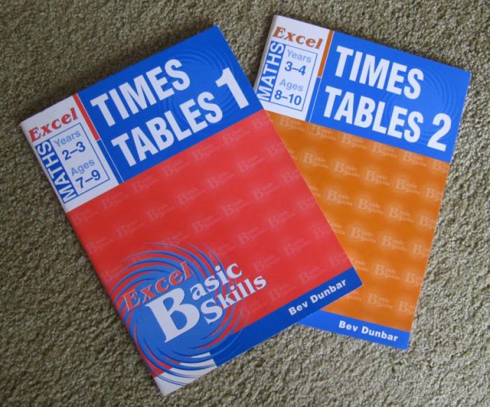 Times Tables 1 & Times Tables 2
